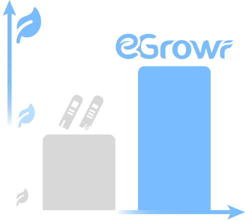 increase yields with egrowr